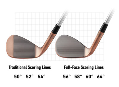 2019 Hi Toe Face Scoring Lines