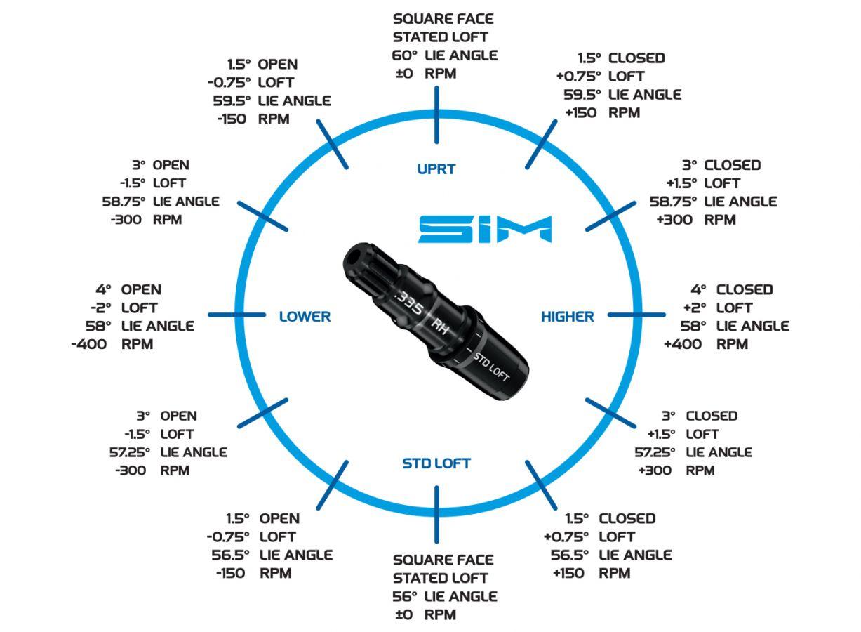 2020 Driver Adjustable Loft Sleeve