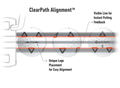 TP5 pix 2020 Clear Path Align