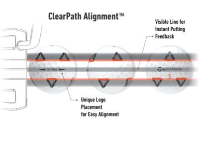 TP5 X pix 2020 Clear Path Align 1