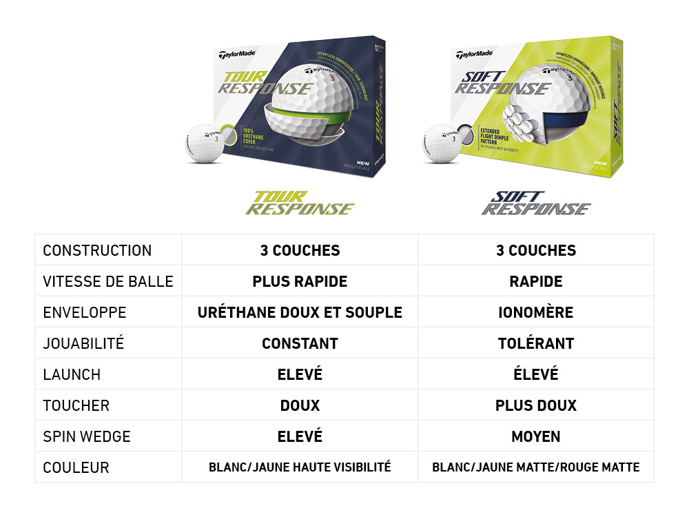 DGT 201113 Tour Response Soft Response Graphic French